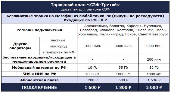 Тариф СЗФ-Третий